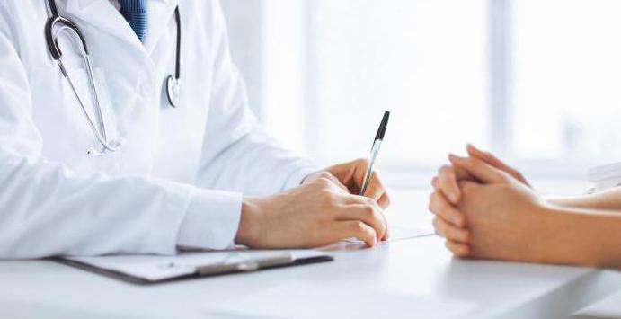 бурсит тазобедренного сустава симптомы лекарства
