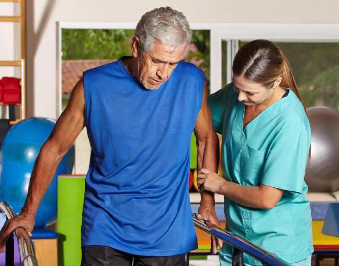 лфк и упражнения после инсульта