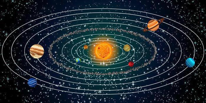 Орбита Скачать Торрент - фото 9