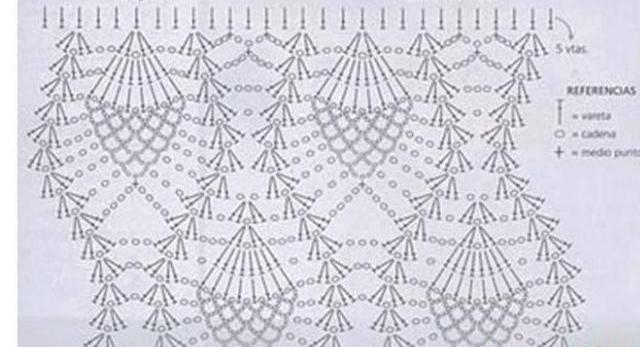 женские шорты крючком схемы и описание