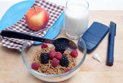 Диеты для диабета беременных
