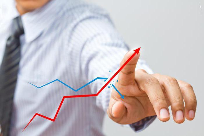 венчурные инвестиции в стартапы