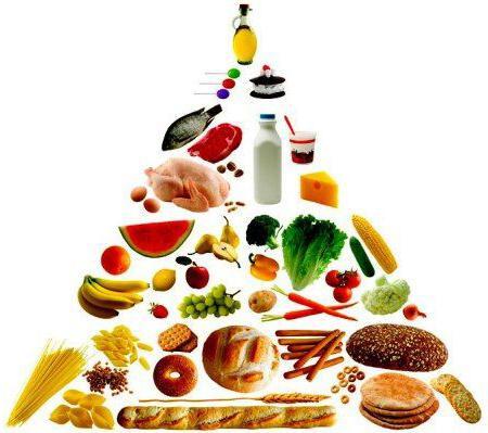 калории в день для похудения калькулятор