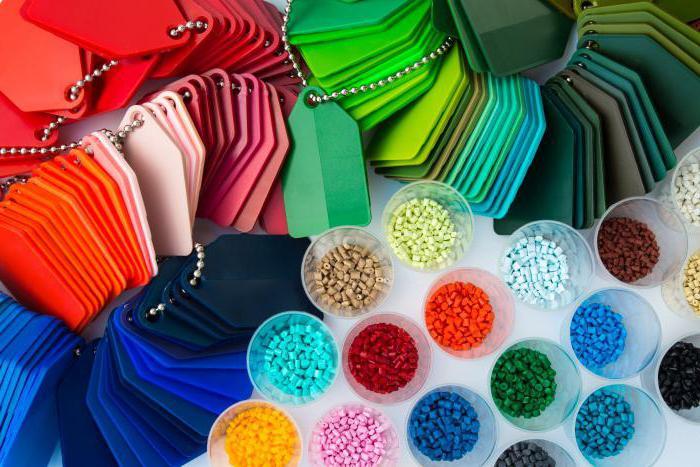 pet маркировка на пластике
