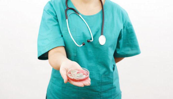 Молочница при смене партнера у женщин Твой гинеколог