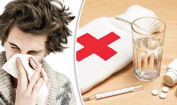 Лечение гриппа при гипертонии thumbnail