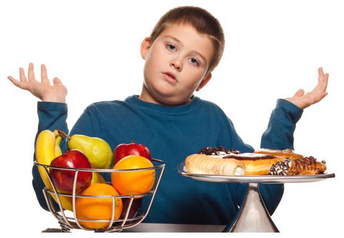 профилактика ожирения у детей и подростков