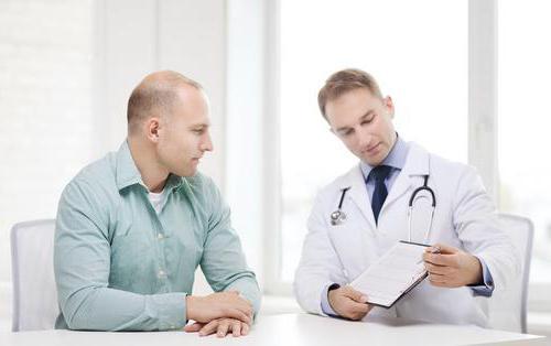 Урология симптомы у мужчин