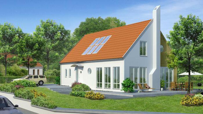 проекты скандинавских одноэтажных домов