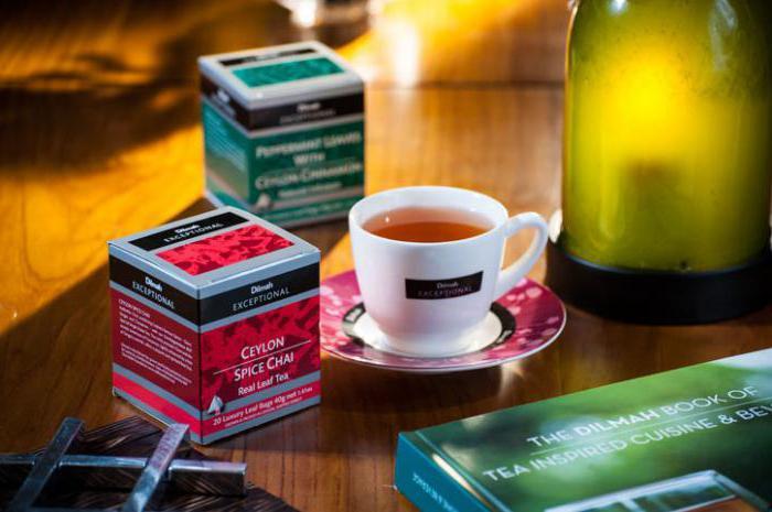 чай от высокого холестерина в крови