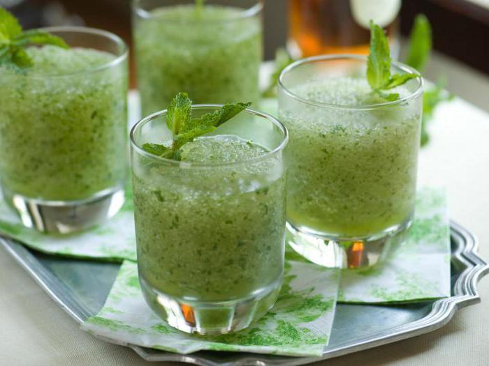 алкогольный коктейли с мятой рецепты с фото