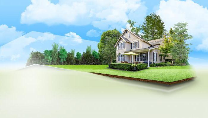 понятие недвижимость