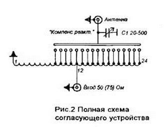 Согласование полуволновой вертикальной антенны.