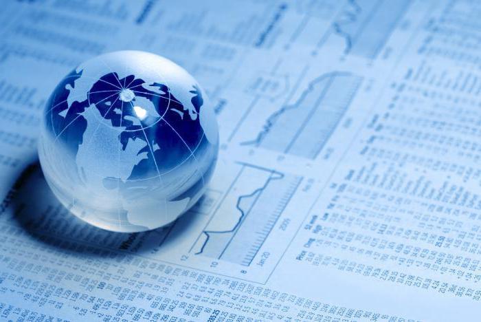 основные показатели монопольной власти