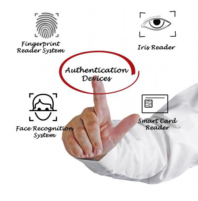 системы идентификации аутентификации и шифрования