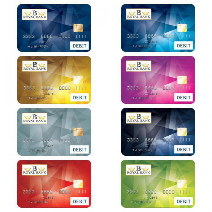 банковские карты виды банковских карт