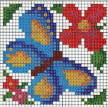 бабочки вышивка крестом схемы