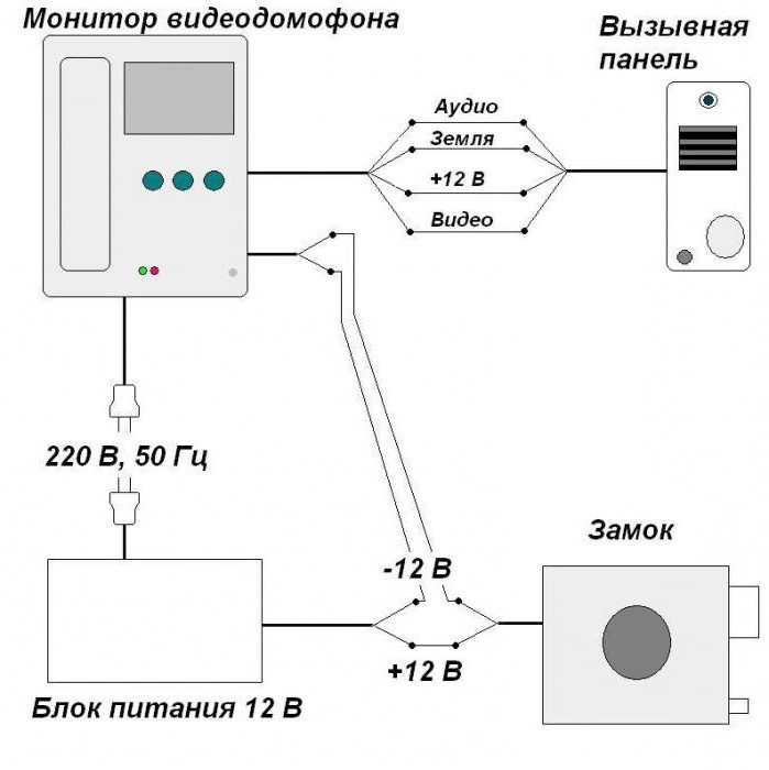 видеодомофон подключение схема