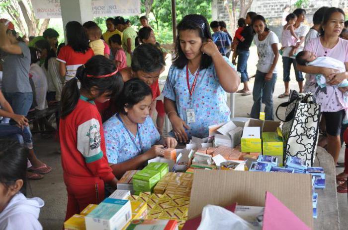 примеры благотворительности и меценатства