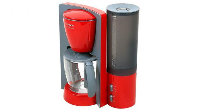 кофеварки для дома рейтинг цена