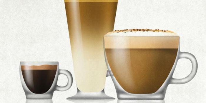 Кофе: названия, виды, способы приготовления, отзывы