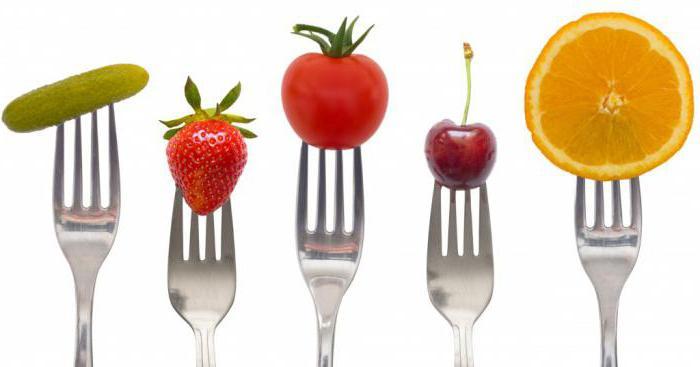 королевский рацион маргариты королевой программа питания