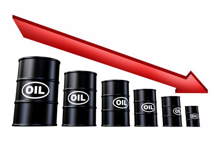 себестоимость нефти в сша