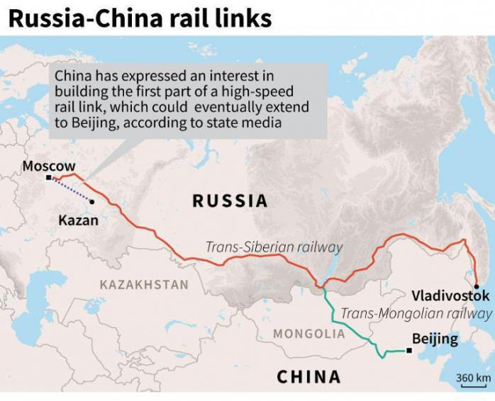 скоростная железная дорога москва пекин на карте