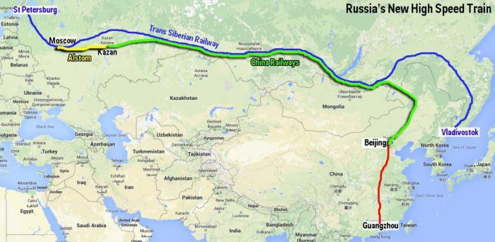 скоростная магистраль москва пекин
