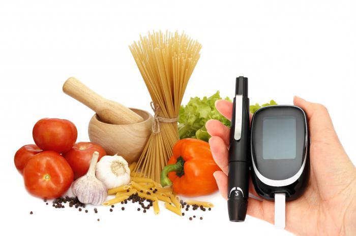 Лечение ран при сахарном диабете заживание и