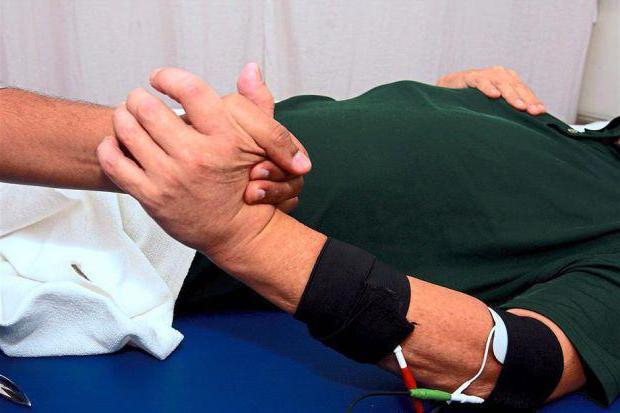 инсульт массаж руки
