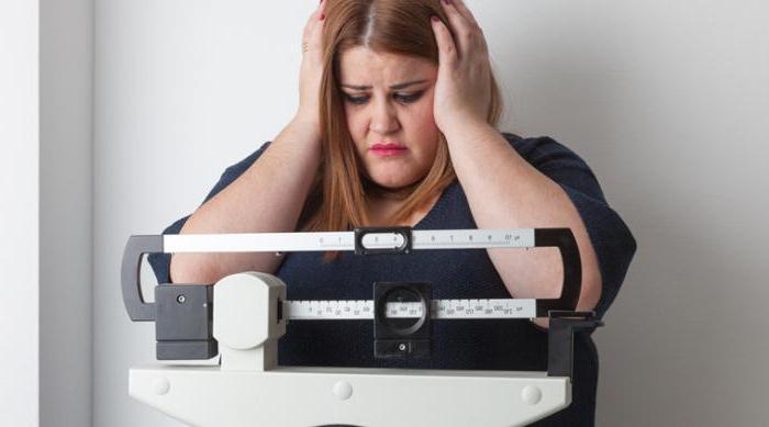 антидепрессанты для похудения