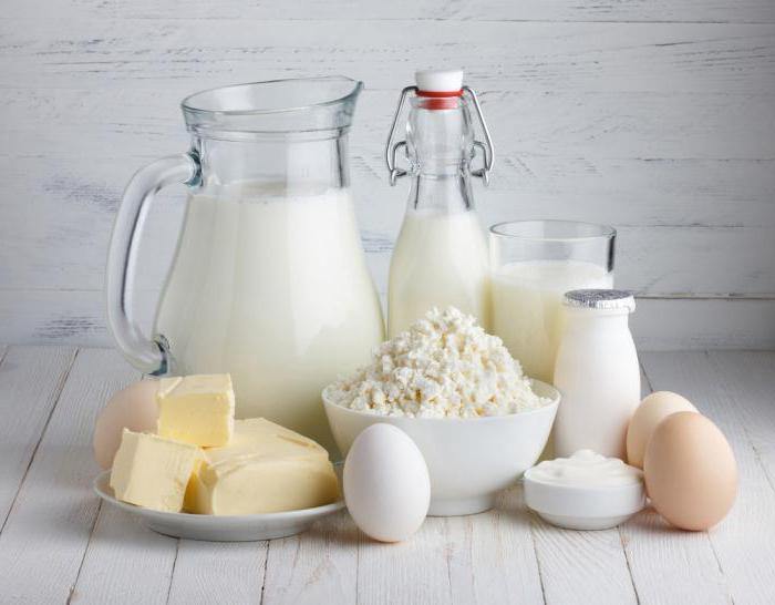 какие витамины в сгущенном молоке