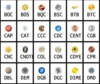 какие валюты поддерживает криптонатор