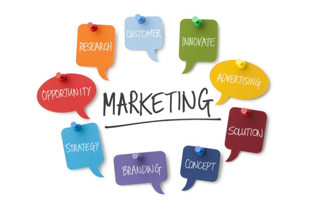 внешний и внутренний маркетинг персонала
