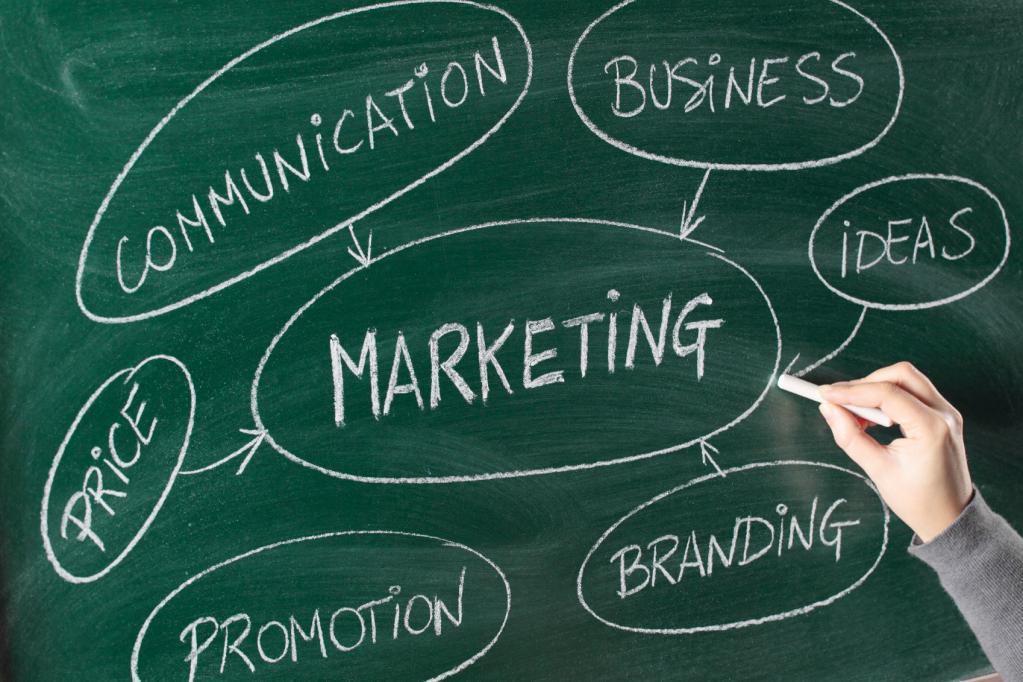 внутренняя среда маркетинга