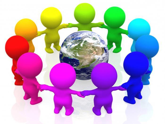 социально развлекательные сети