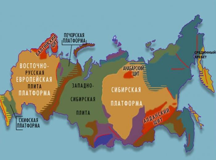 Тектонические структуры России