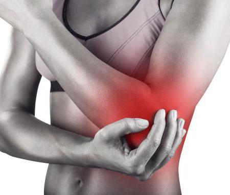полиартрит симптомы и лечение ног