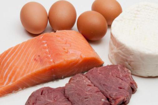 рецепты блюд по Дюкану на чередовании