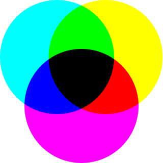 какие краски смешать чтобы получить черный цвет