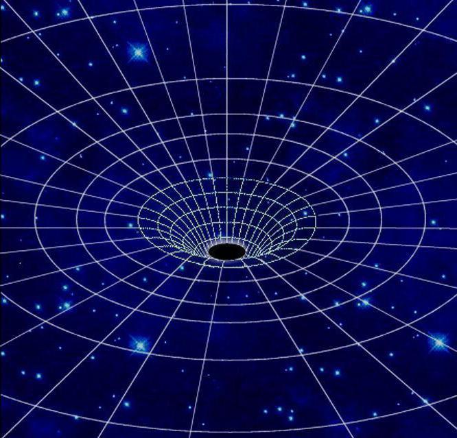 Физический смысл волновой функции