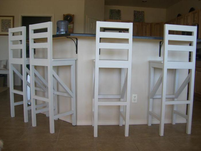 Барные стулья своими руками чертежи
