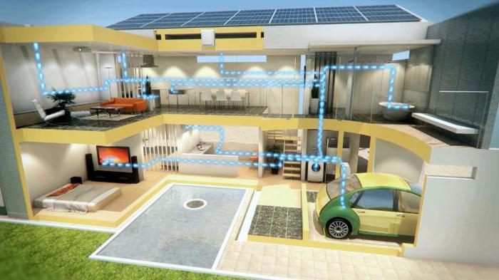 цель проекта умный дом