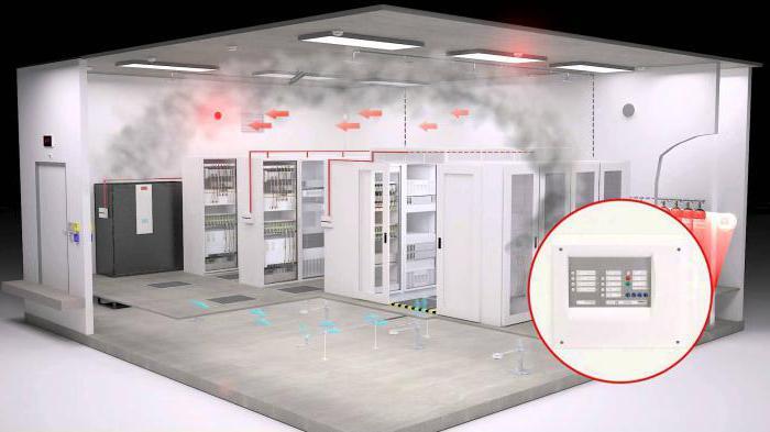 автоматические системы пожаротушения спринклерные и дренчерные установки