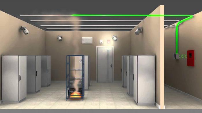 установка автоматической системы пожаротушения стоимость