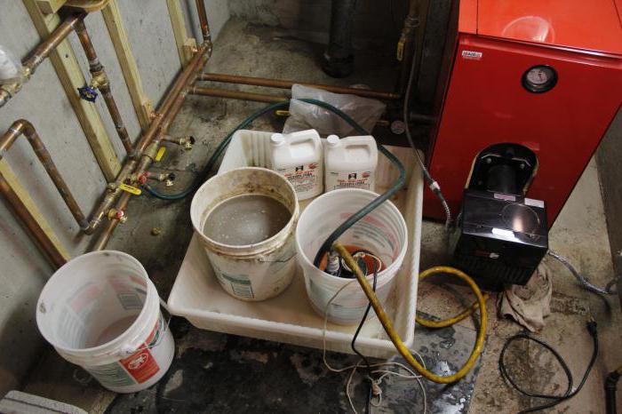 Антифризы для систем отопления