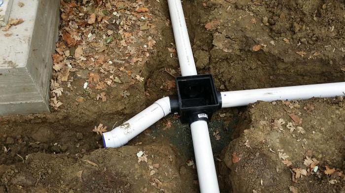 ливневые системы водоотведения фото
