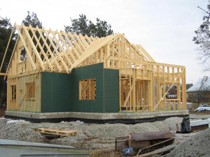 каркасное домостроение технология