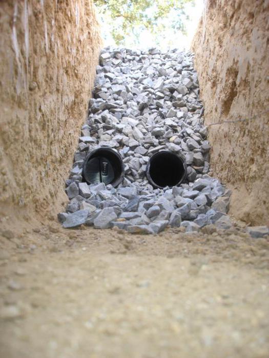 дренажные трубы для отвода воды